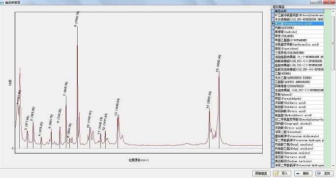 SmartRaman-Q苯乙酸拉曼光谱图